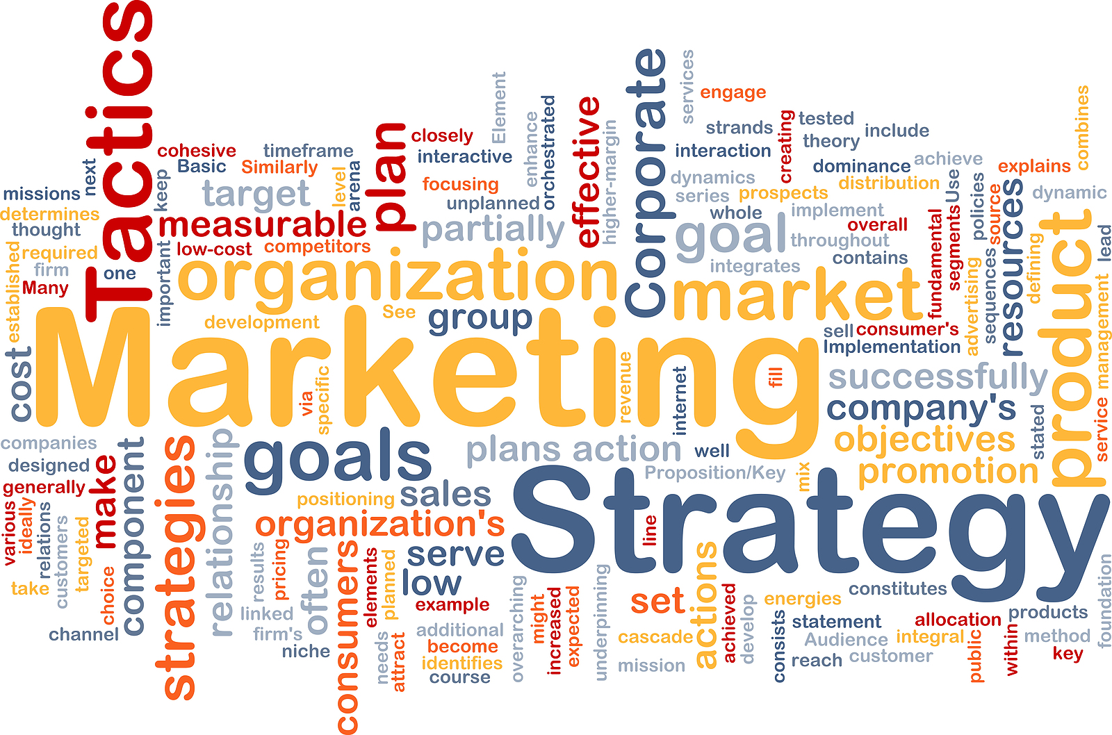 topic advertising strategy and implementation The strategy implementation is the product of incremental improve- ments, internal fine-tuning, the pooling effect of many administrative de- cisions and gradual adjustments in the actions and behavior of both man.