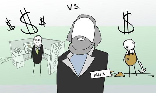karl marx theories on economics