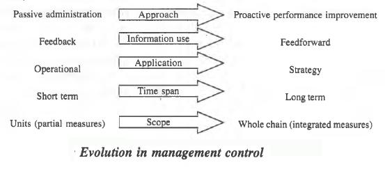 New SCM Approach