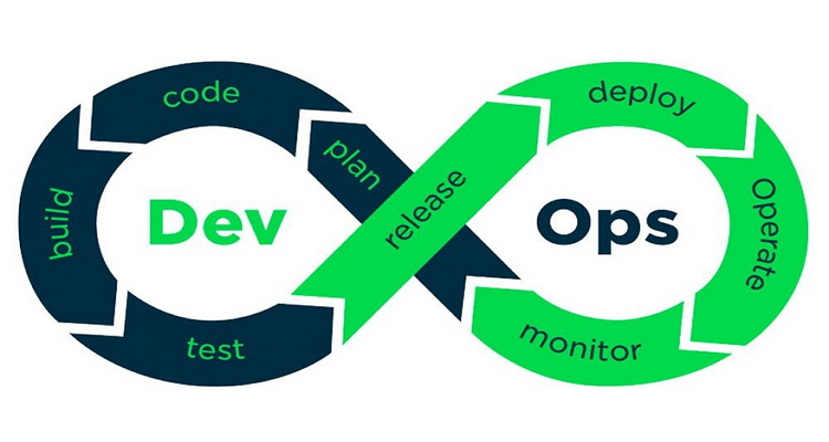 How to get a DevOps Testing job as a Fresher