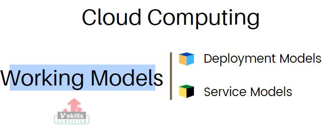 cloud computing working models