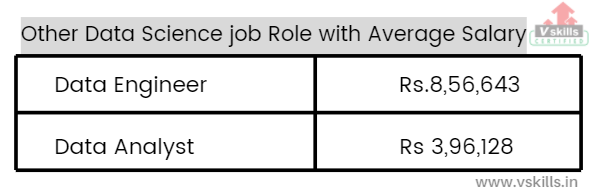 data science other job role