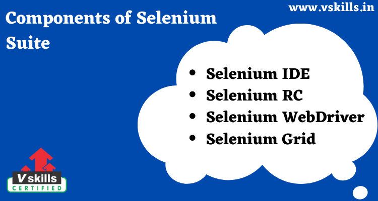 Components of Selenium Suite