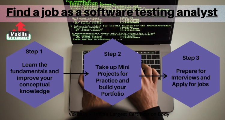 How to find job as a software testing analyst?