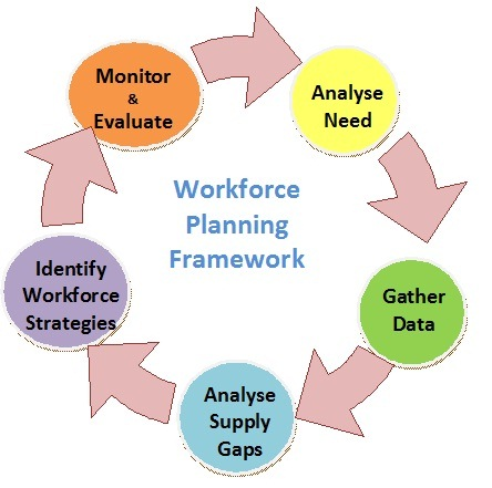 the main motiviational factors in a work context Subjects events job board shop company support main theories of motivation (gcse and safe working conditions but these factors will not make him work harder.
