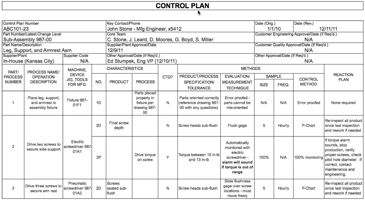 Six Sigma Green Belt Tutorial   Control Plan