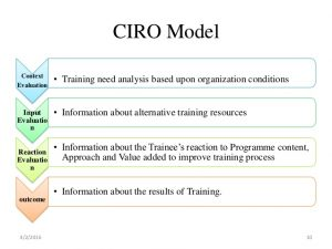 CIRO Model