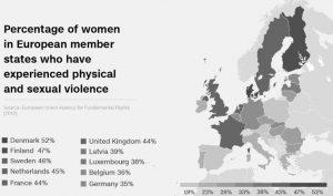 Sexual Harassment Around the Globe