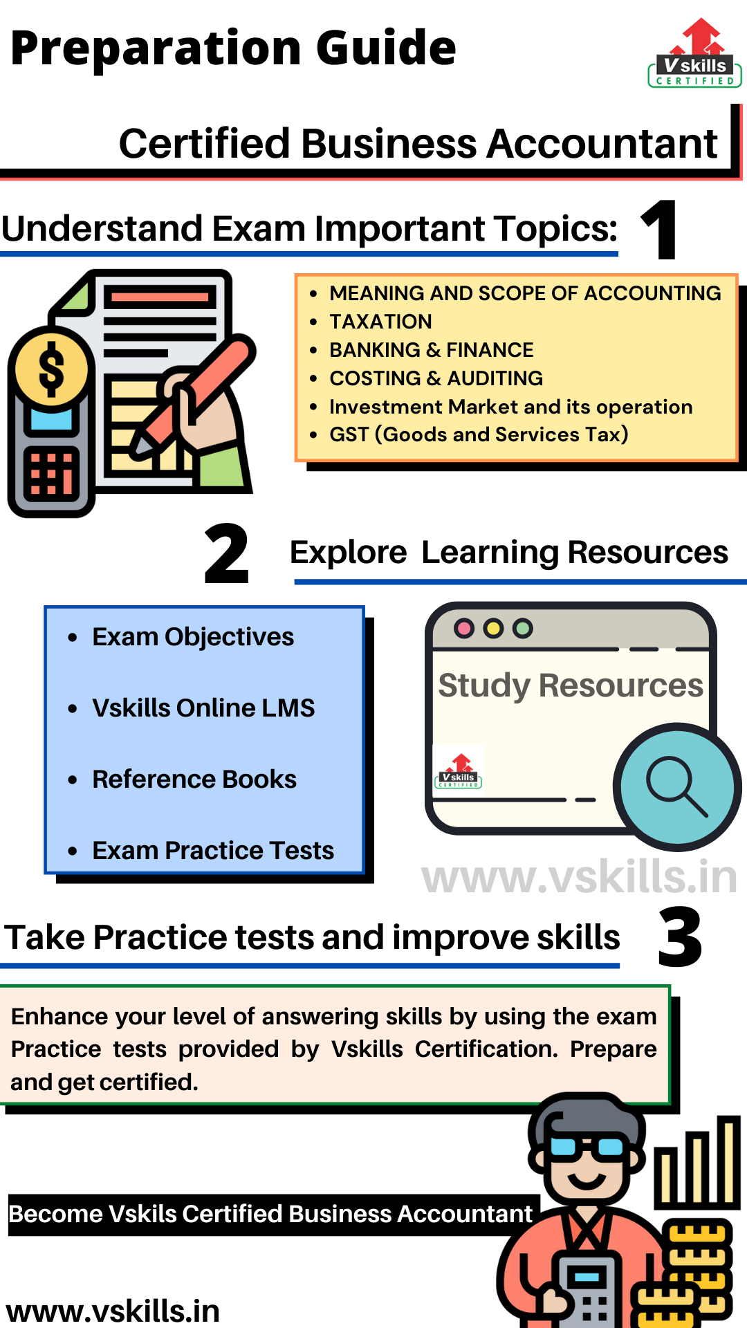 Certified Business Accountant study guide