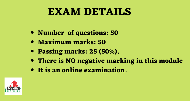Certified Commodity Trader exam details