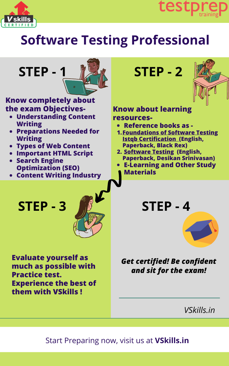 Certified Software Testing Professional Preparation Guide