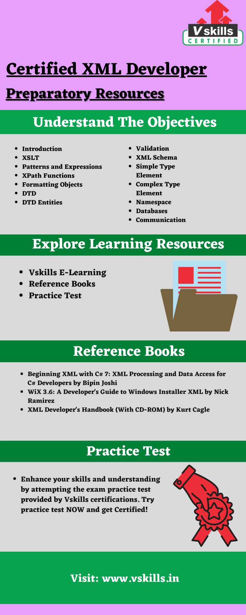 Certified XML Developer preparatory guide