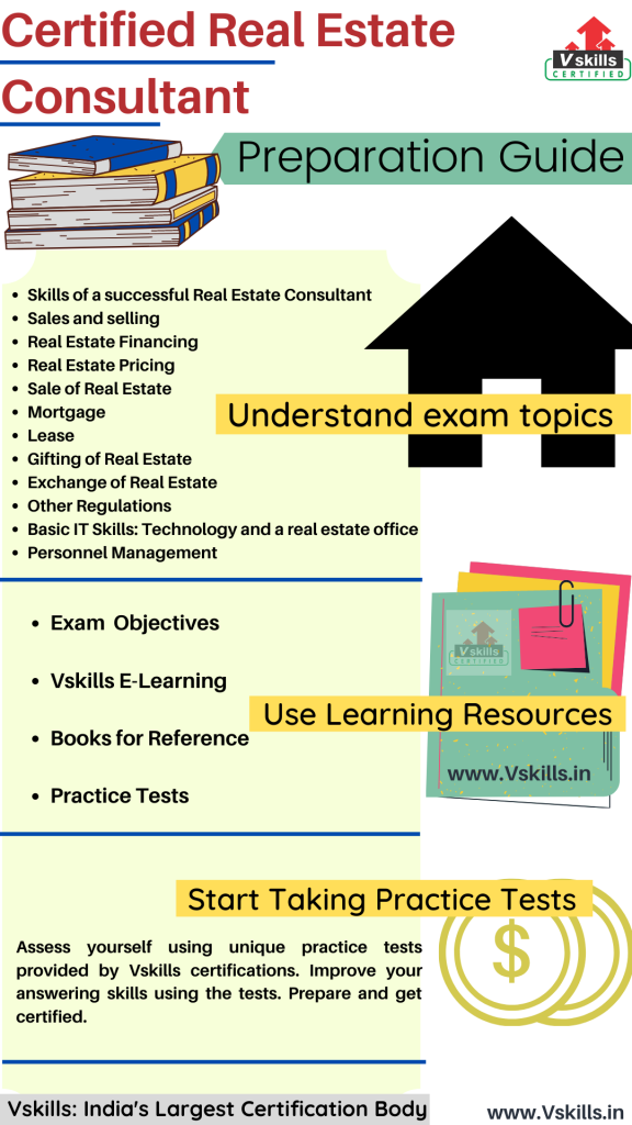 Certified Real Estate Consultant study guide