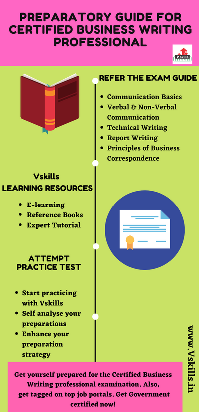 Preparatory Guide for Certified Business Writing Professional