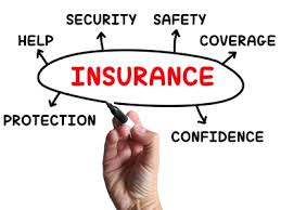Why is Insurance Important? - Vskills Blog