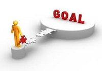 setting Goals THE POWER OF WORDS