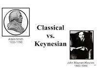 Keynesian vs Classical School Of Thought