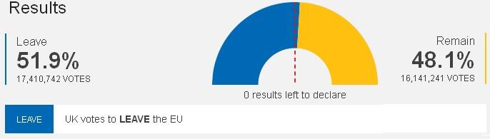 eu-referendum-results