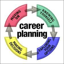 Human Resource Management | HR Staffing | Succession management ...
